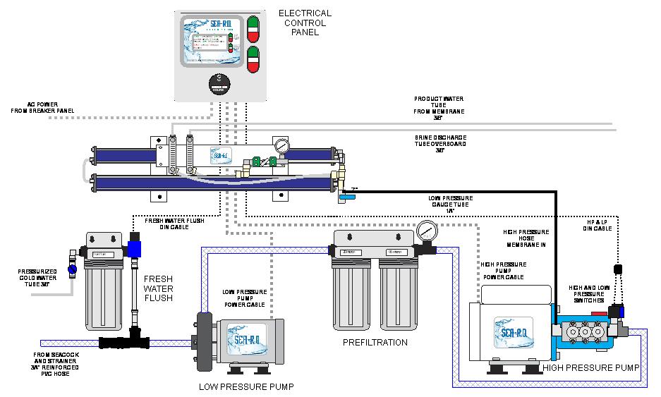 Nautilus NS Series System